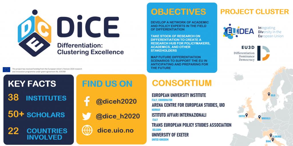 DiCE factsheet